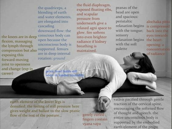 Five Minute Poses: Supta Virasana